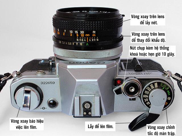 Máy ảnh cơ là gì?